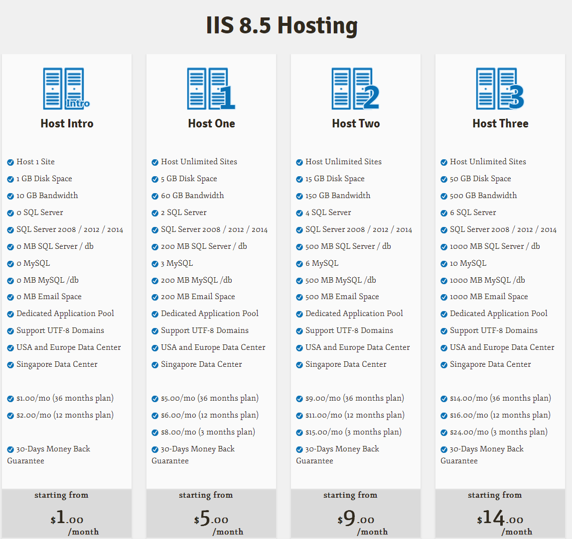 Best and Cheap IIS 8.5 Hosting Recommendation
