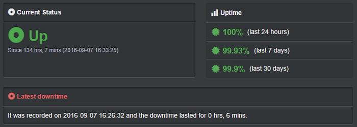 asphostportal-uptime-image