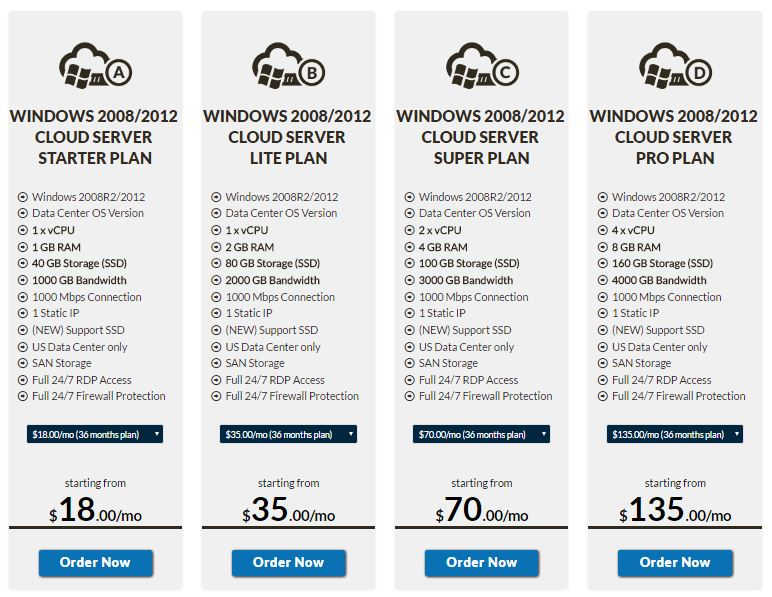 Best and Cheap Windows Dedicated Cloud Server Start from $18.00